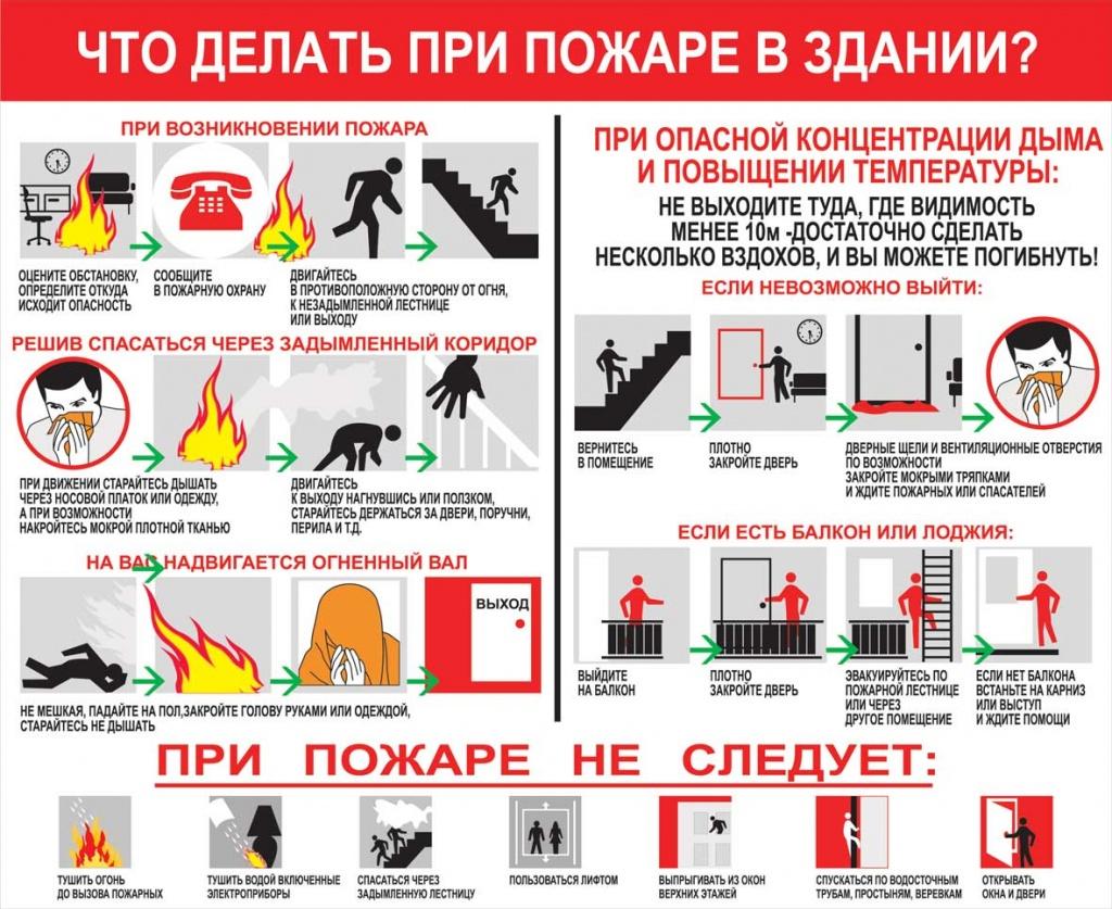 мчс правила поведения при пожаре съедает металл